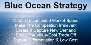 Significance of Blue Ocean Strategy