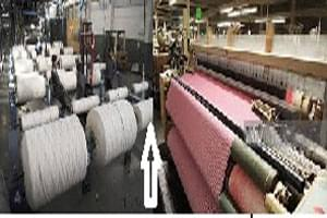 Cloth Production In India – Sector Analysis
