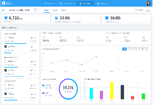KORNIT DIGITAL LAUNCHES KORNIT KONNECT, AN INDUSTRY-LEADING CLOUD SOFTWARE ANALYTICS CONNECTIVITY PLATFORM