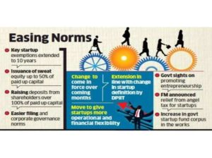 Startups to get 10-Yr waiver from regulatory filings.
