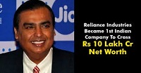 RIL 1st Indian firm to cross market cap of Rs. 10 lakh cr.