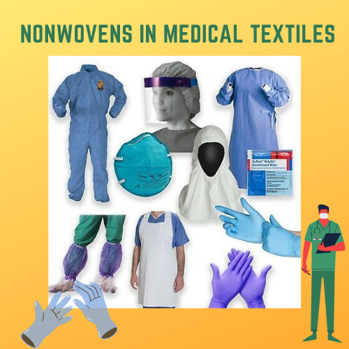 COVID19 NONWOVENS IN MEDICAL TEXTILES GLOBAL IMPACT