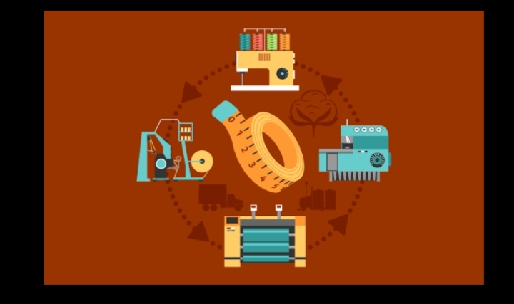 EVENTUAL FATE OF TEXTILE TECHNOLOGY AND APPARELS TREND