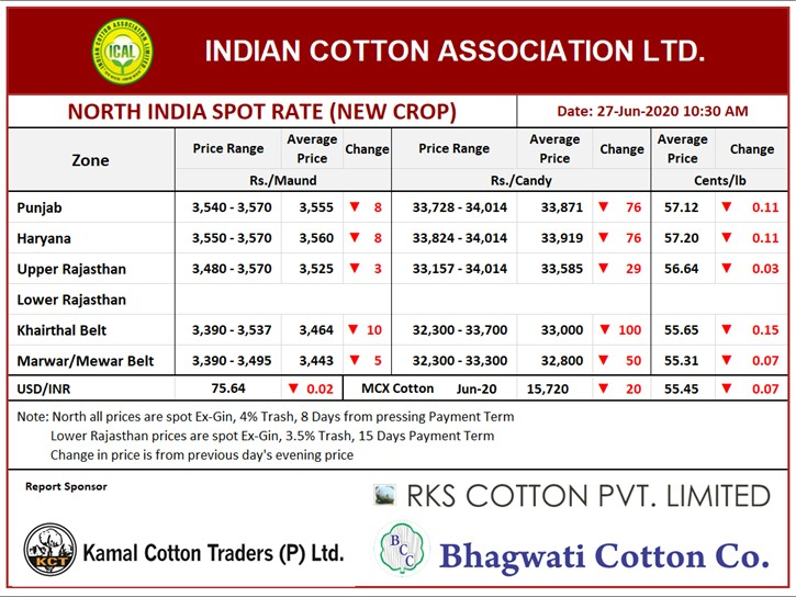 North India Spot Rate (New Crop) ,27th June, 2020