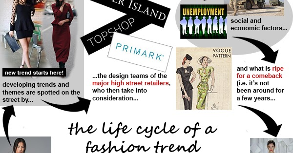 Understanding life cycle of fashion trend