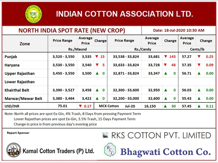 North India Spot Rate (New Crop) ,18th July, 2020