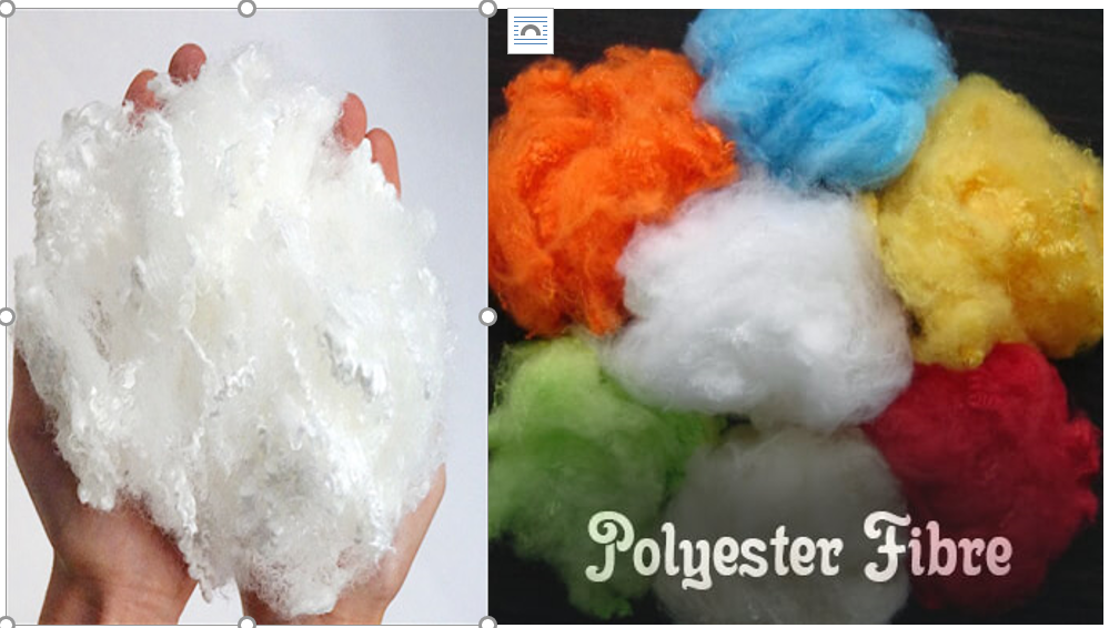 Polyester Fibre – Raw Materials To The Future
