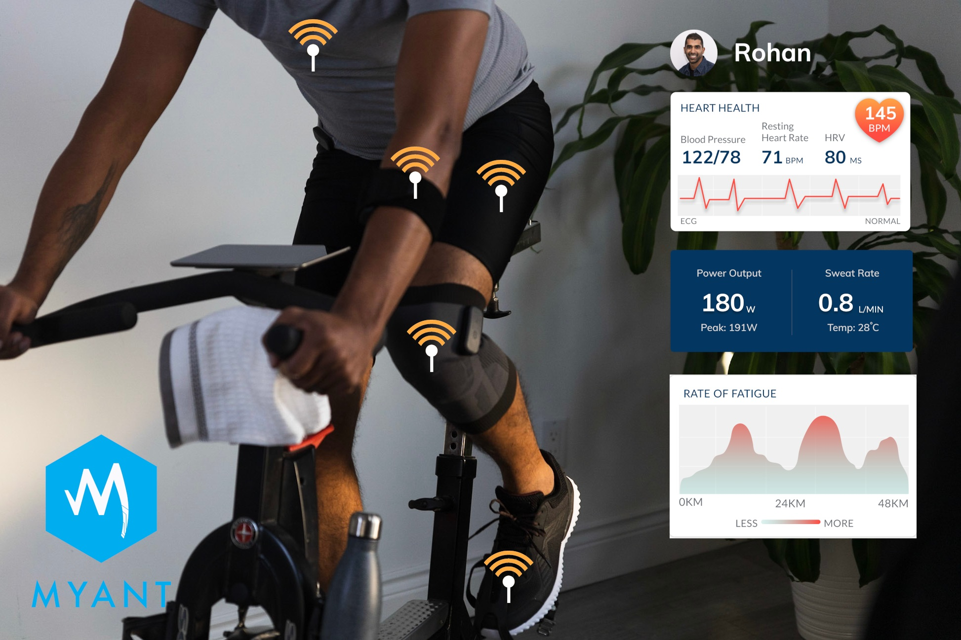 Myant's connected performance lab for athletes