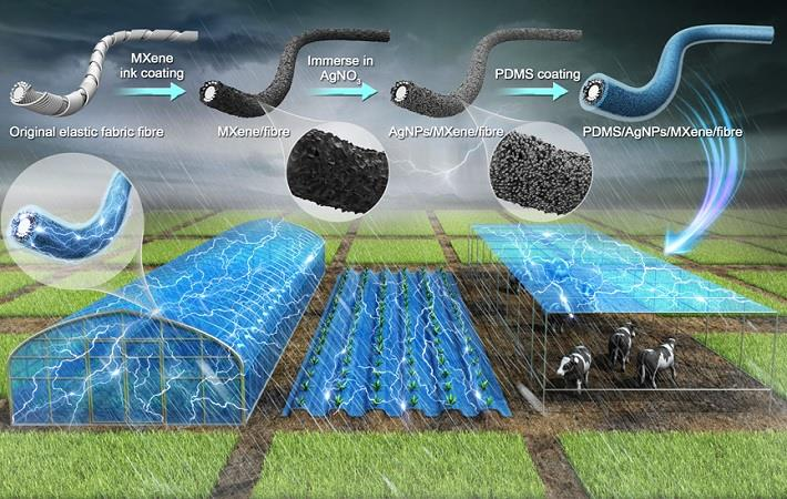 CHINESE TEAM MAKES ELECTRICITY FOR AGRICULTURE