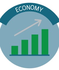 Weekly Sectoral Economic Analysis
