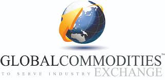 Global Commodity Prices