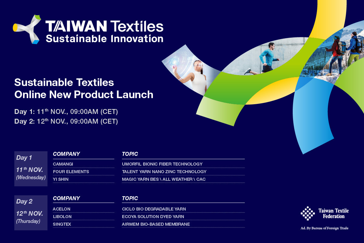 Eco-Friendly Solutions To Be Presented By Sustainable Textile Firms