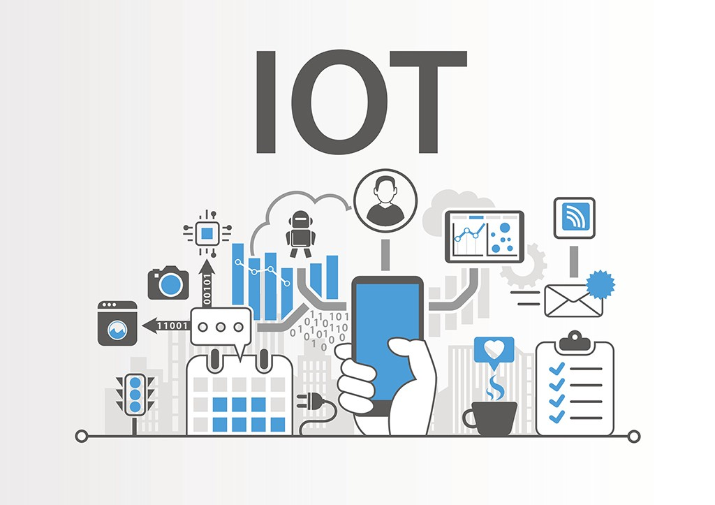 APPLICATION OF IOT in TEXTILE INDUSTRY.