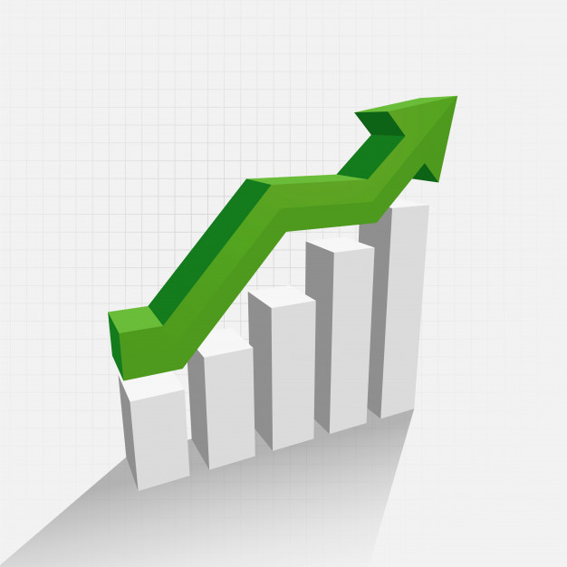 Pakistan's Textile Export Witnessed a Growth of 8.23% in FY21