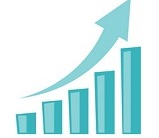 Global demand boost for Indian exporters.