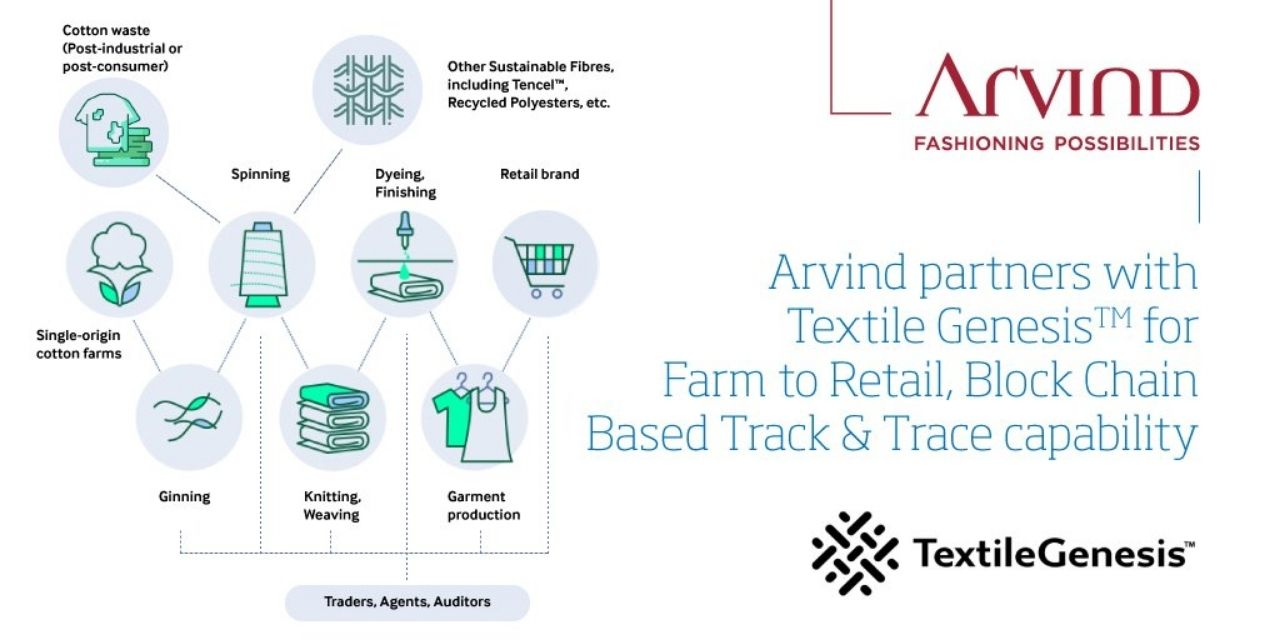 Arvind partners with Textile GenesisTM for block-chain based track & traceability initiative
