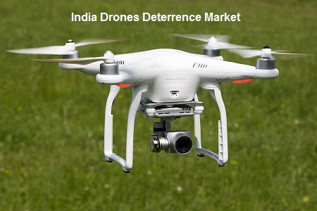Military & Defense segment to dominate India Drones Deterrence market through FY2027