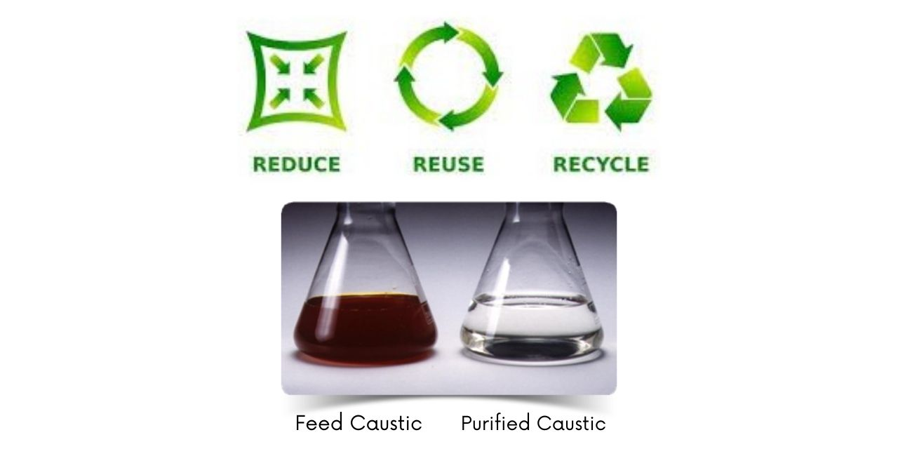 Caustic Circularity-A Game Changer for The Textile Industry